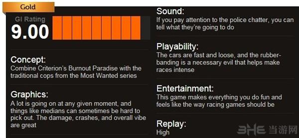 外媒GameInformer对极品飞车17的简评图