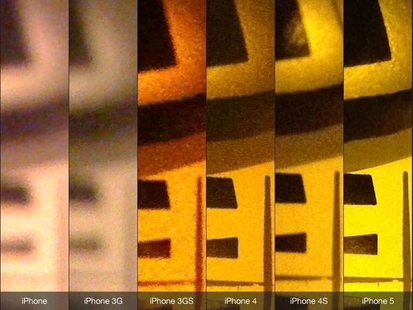 历代iPhone拍照对比