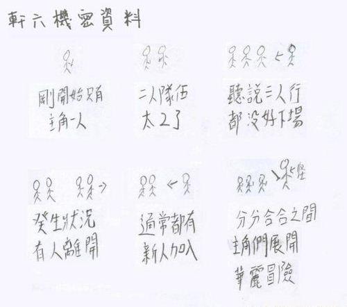 《轩辕剑6》官方微博再爆剧情  坑爹的ABCD