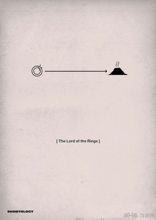 5秒带你读懂电影故事之《指环王》篇