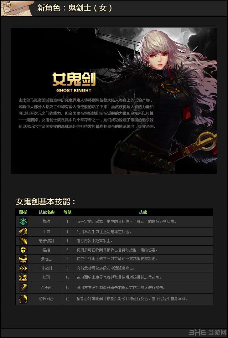 dnf单机版12.0女鬼剑职业介绍