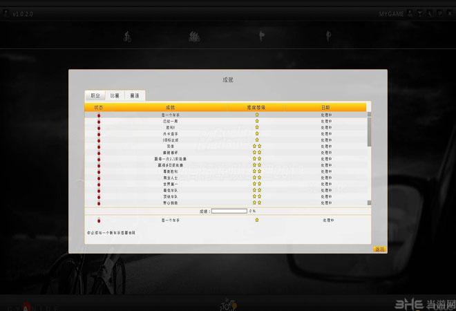 ��I(ye)自行(xing)���理2013截�D1