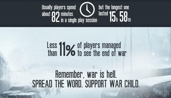 这是我的战争游戏数据图表2