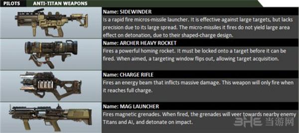 泰坦陨落反Ttian武器