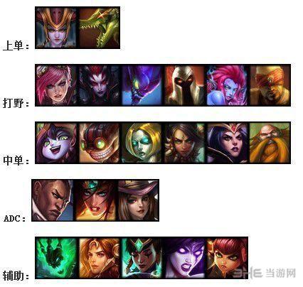 lol热门英雄排行榜2014