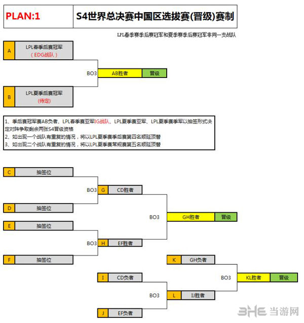 中国S4代表队名额产生方式1