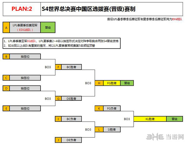 中国S4代表队名额产生方式2
