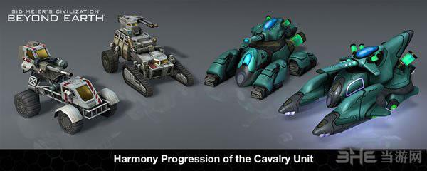 """文明太空Affinity中的""""Affinity中的""""装甲部队""""单位进化过程""""单位进化过程"""