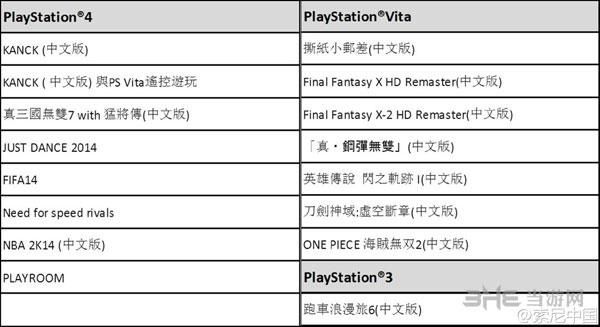 2014ChinaJoy索尼参展游戏3