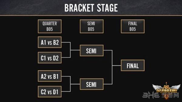 LOL2014赛季S4总决赛分组公布 3