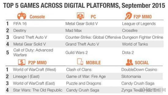 9月份最赚钱游戏排行榜1