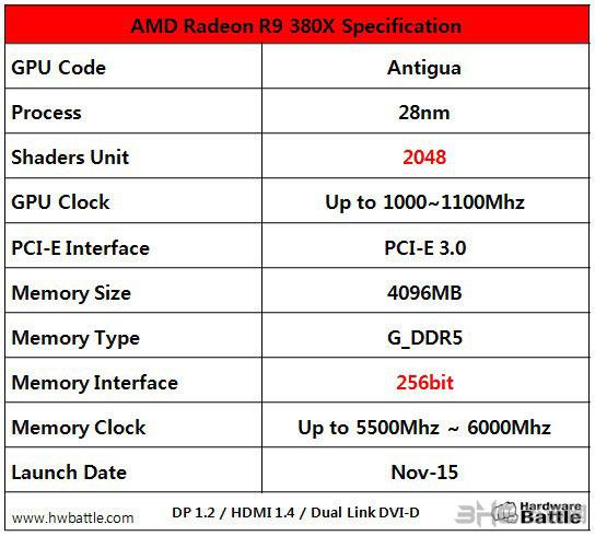 AMD R9 380X规格