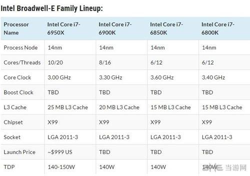 Intel CPU配图3