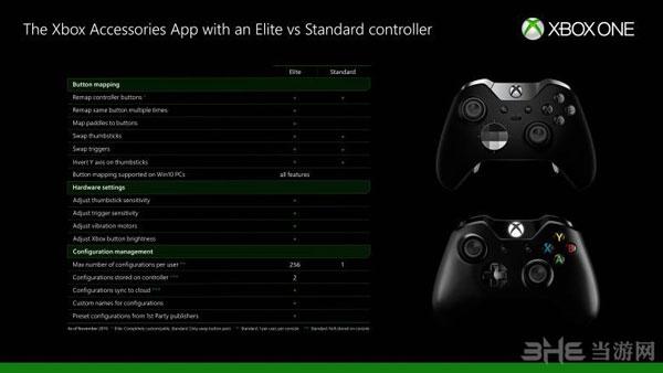 Xbox精英手柄性能