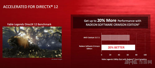 AMD新驱动截图2
