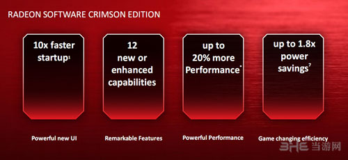 AMD新驱动截图1