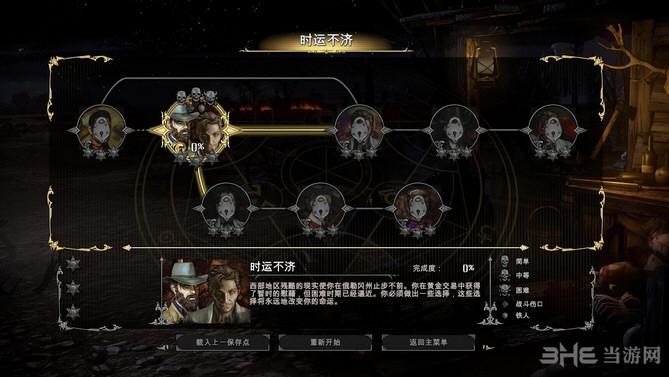 血战西部简体中文汉化补丁截图0