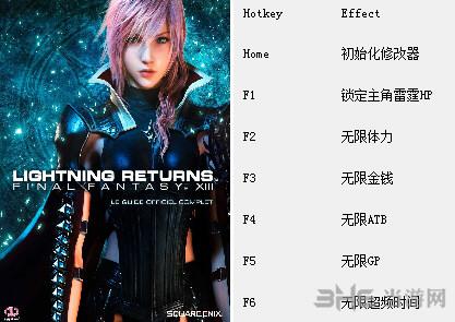 最终幻想13:雷霆回归六项修改器截图0