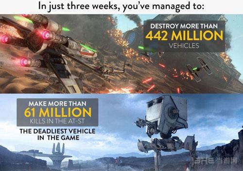 星球大战:前线配图2