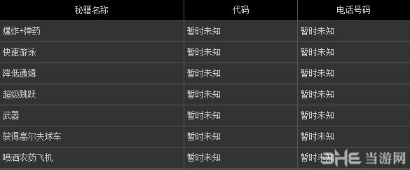 GTA5pc版秘籍3