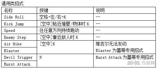 鬼泣4特�e版全人物通用招式�I�P出招表1