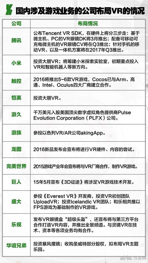 2015虚拟现实(VR)游戏产业入门报告配图3