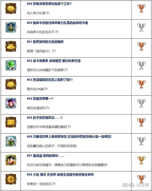 龙珠超宇宙2奖杯列表截图3