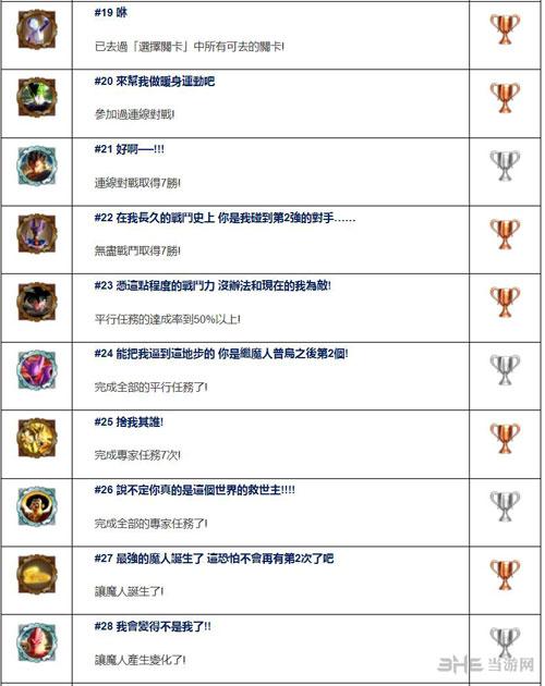 龙珠超宇宙2奖杯列表截图2