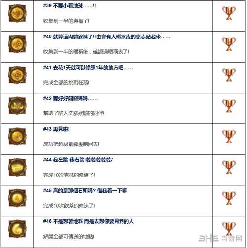 龙珠超宇宙2奖杯列表截图4