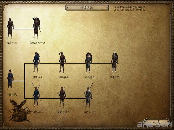 骑马与砍杀异域忠魂:满江红之卡拉迪亚截图2