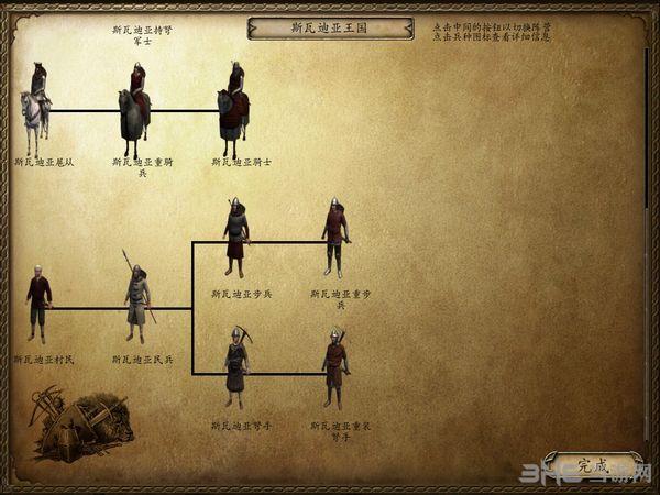 骑马与砍杀异域忠魂:满江红之卡拉迪亚截图5