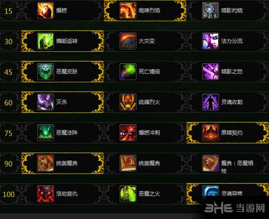 魔兽世界7.1毁灭术士天赋攻略1