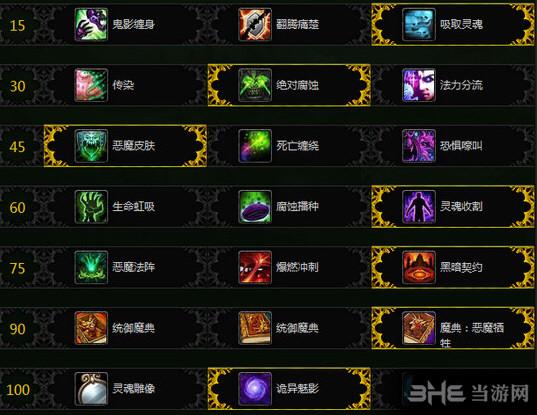 魔兽世界7.1痛苦术士天赋加点截图1