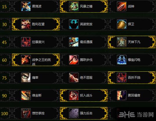 魔兽世界7.1防护战士天赋截图1