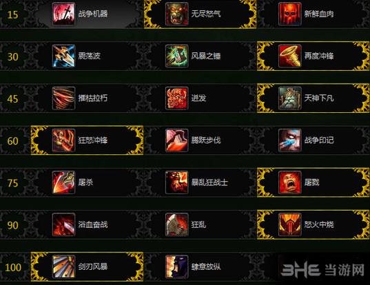 魔兽世界7.1狂怒战士天赋加点截图1