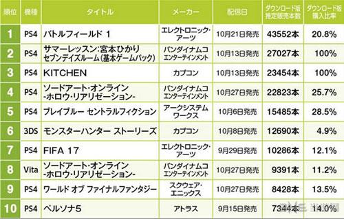 十月日本销售版截图