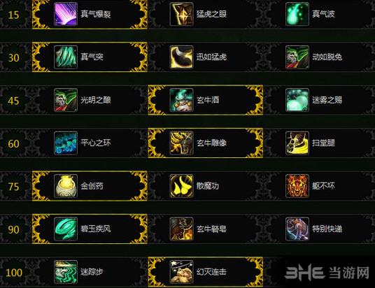 魔兽世界7.1酒仙武僧天赋截图1
