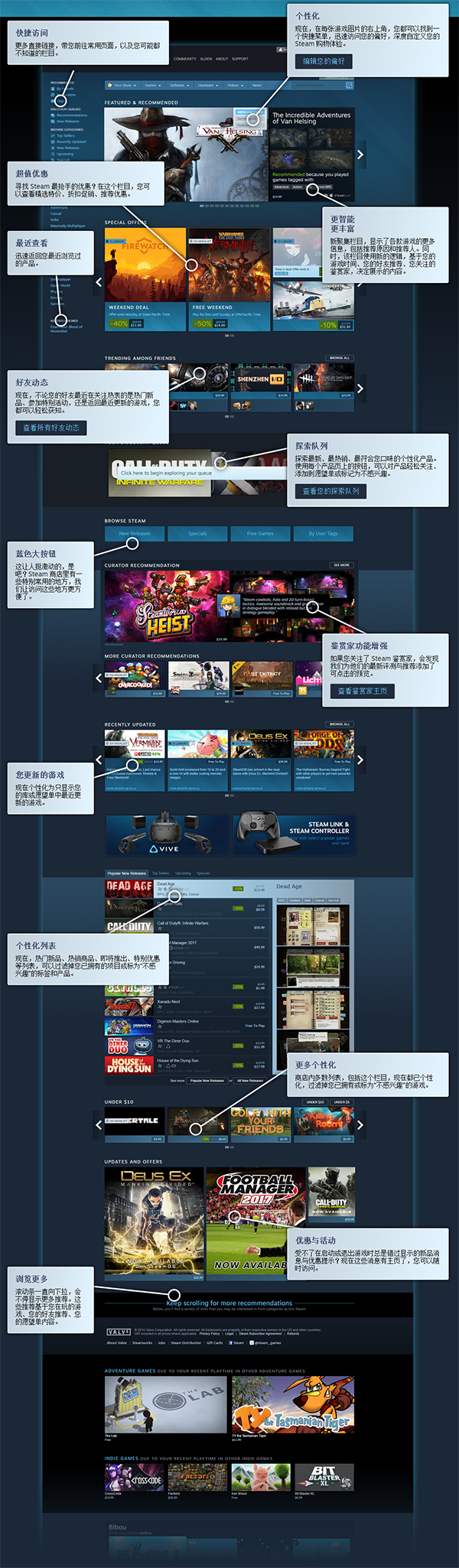 steamUI2.0官方介绍图