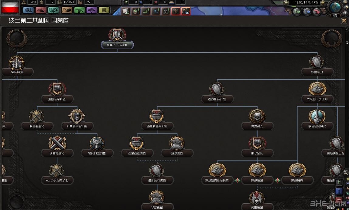 钢铁雄心4波兰重置国策树MOD截图1