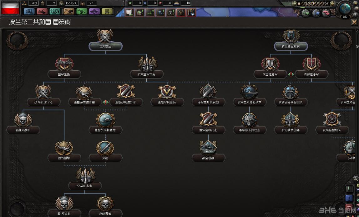 钢铁雄心4波兰重置国策树MOD截图3