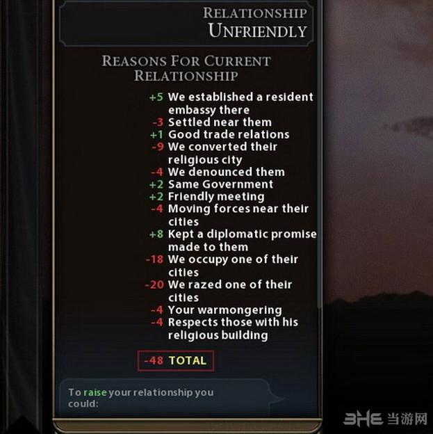 文明6显示外交关系总和MOD截图1