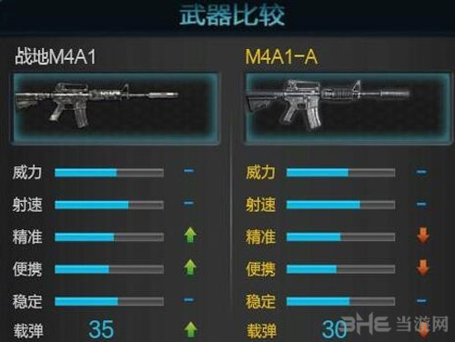 逆战战地M4A1截图3