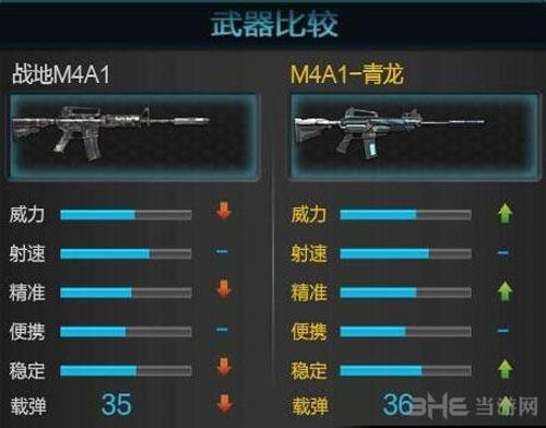 逆战战地M4A1截图5