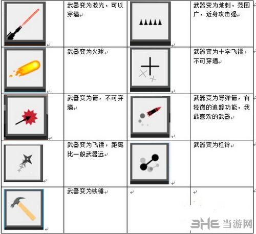 弓箭手大作战技能图片1