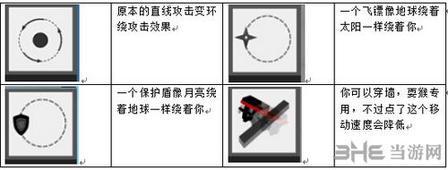 弓箭手大作战技能图片4