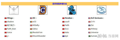 国家杯电子竞技大赛截图2