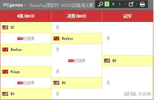 国家杯电子竞技大赛画面截图1