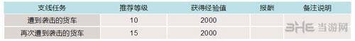 最终幻想15游戏截图2