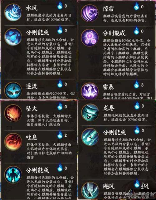 阴阳师狩猎战画面截图2