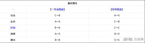 阴阳师截图1